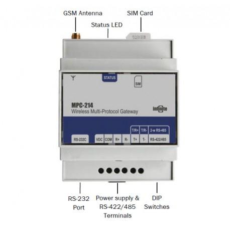 Modem GPRS - Serial Server - MPC214
