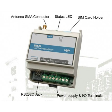 Modem GSM/GPRS Industrial - QSM26